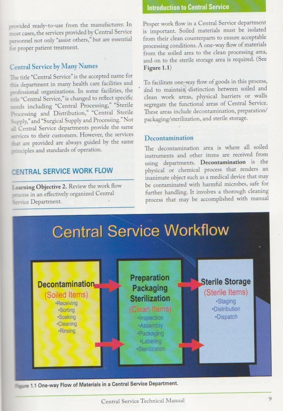 Basic job knowledge and skills. Basic job responsibilities. Basic central  service concerns